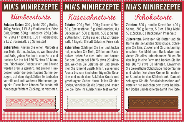 Rezepte für Himbeertorte, Käsesahnetorte und Schokotorte für Lily Lux
