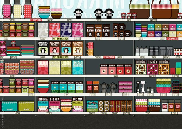 Supermarkt Mia's Mikromarkt als Hintergrund zur Raumgestaltung und als Seitenlayout für Lily Lux