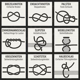 Nützliche Knoten