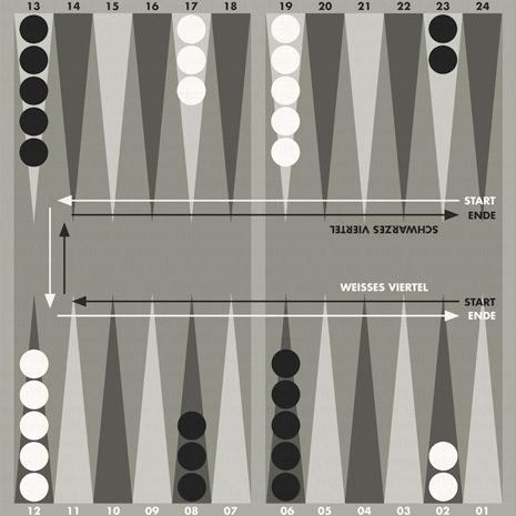 Startaufstellung Backgammon