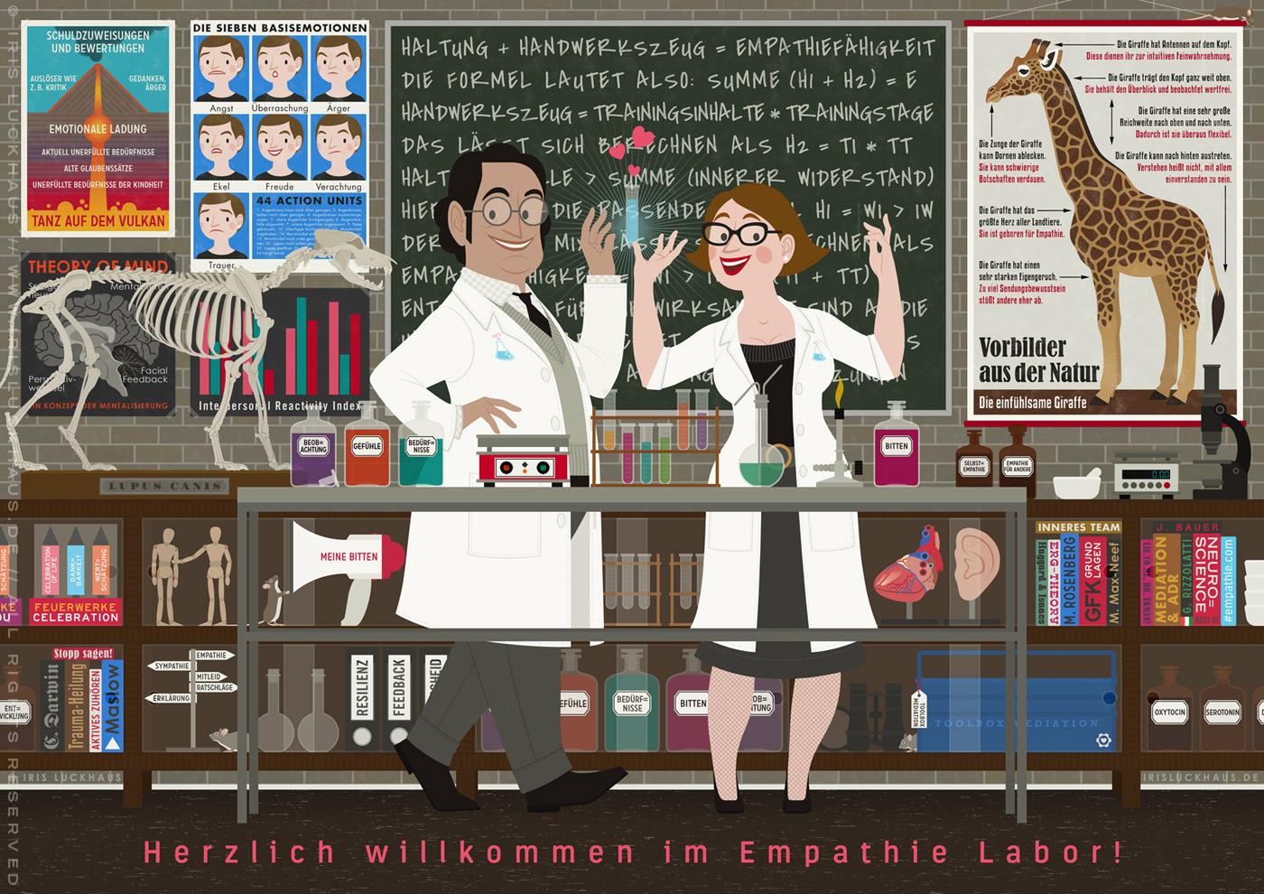Plakat mit einem Empathie-Labor, wo Chemikerin und Chemiker in einem Labor mit Reagenzgläsern und Laborkolben, einem Wolfsskelett und Infografik zu Mimikresonanz, Vulkan und Giraffe die Formel für Empathie finden, für EmpaTrain