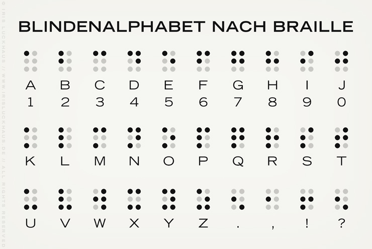 Graphical Instructions for Blind Alphabet or Braille