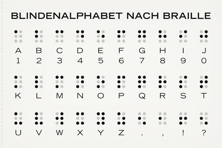 Grafische Anleitung für das Blindenalphabet nach Braille