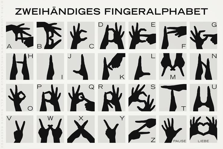 Grafische Anleitung für das zweihändige Fingeralphabet oder Handalphabet