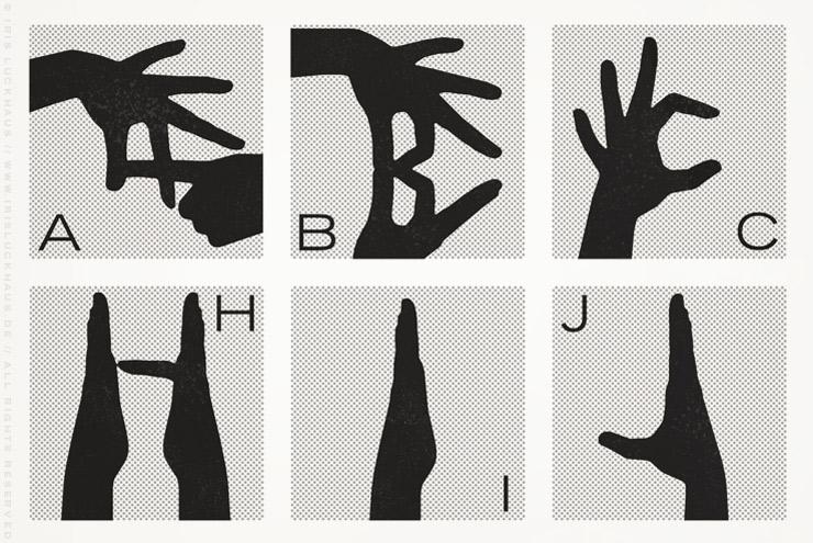 Ausschnitt aus der grafischen Anleitung für das zweihändige Fingeralphabet oder Handalphabet als Infografik