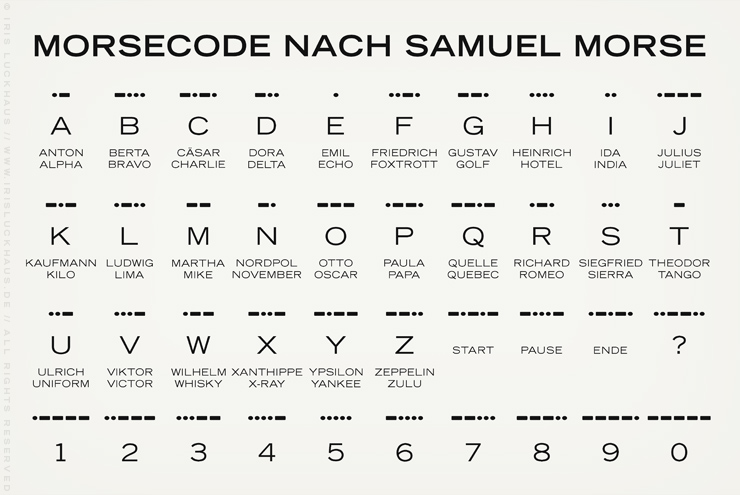 Graphical Instructions for Morse Code or Alphabet