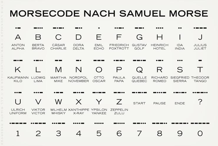 Grafische Anleitung für das Morsealphabet Morsecode nach Samuel Morse