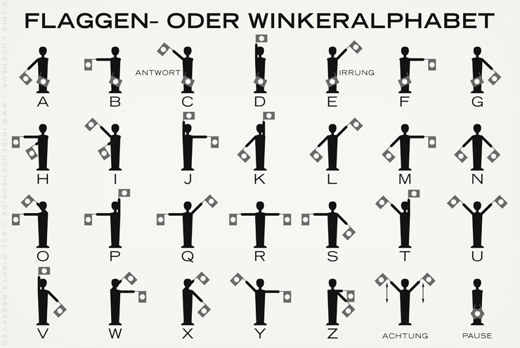 Graphical Instructions for Flag Alphabet or Semaphore