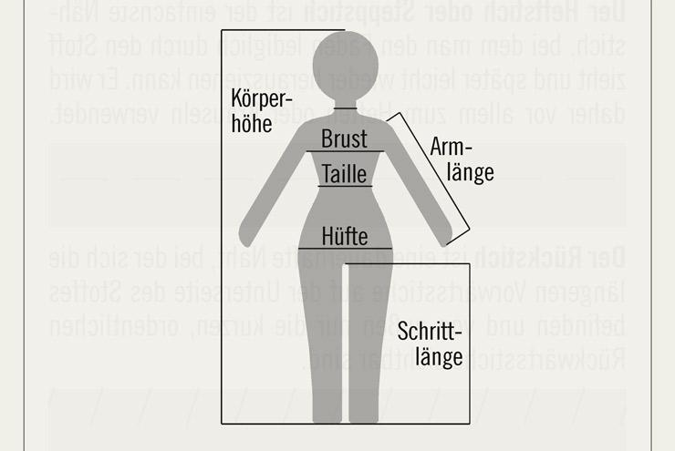 Kleine Infografik als Anleitung für Kleidergrößen und und Maßnehmen für Lily Lux