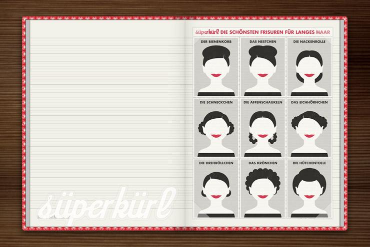 Infografik zu den schönsten Frisuren, Flechtfrisuren und Hochsteckfrisuren, für langes Haar im Lily Lux Notizbuch