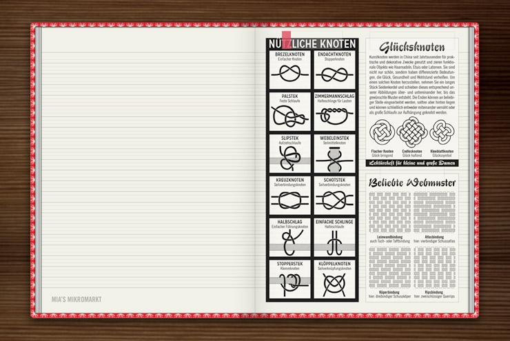 Gezeichnete Infografik mit Anleitung zum Binden von nützlichen Knoten und Seemannsknoten im Buch Lily Lux Notizbuch
