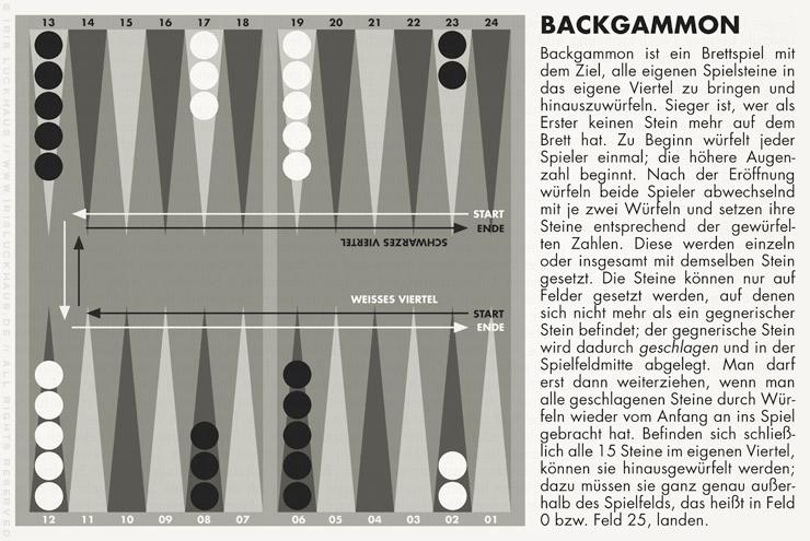 Backgammon Anleitung