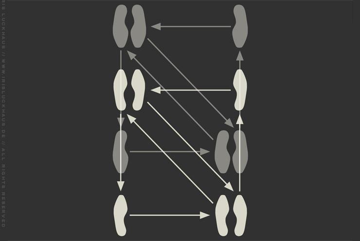 Illustrierte Infografik im Retro-Look der Tanzschule mit einer einfachen Anleitung zum Walzerschritt für ein Paar