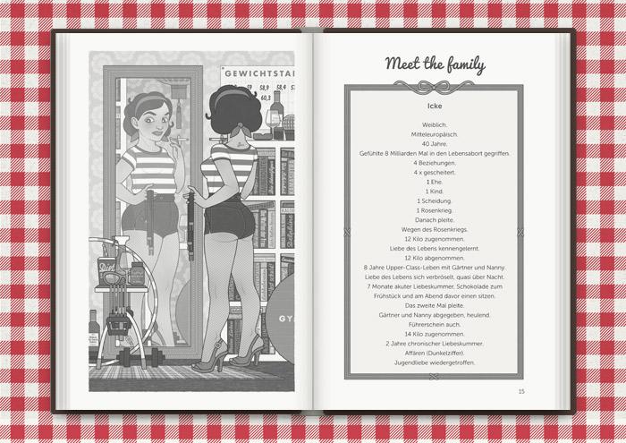 Illustration der vormals unglücklichen Mimi Fiedler im Spiegel, für das Buch Balkantherapie für Liebe, Leib und Seele von Mimi Fiedler