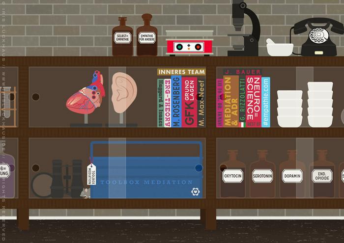 Ausschnitt aus der Illustration eines Empathielabors, wo Wissenschaftler mit Apothekengläsern, Mikroskop, Ohrmodell, Herzmodell, Büchern und Werkzeugkasten die Formel für Empathie finden, für EmpaTrain