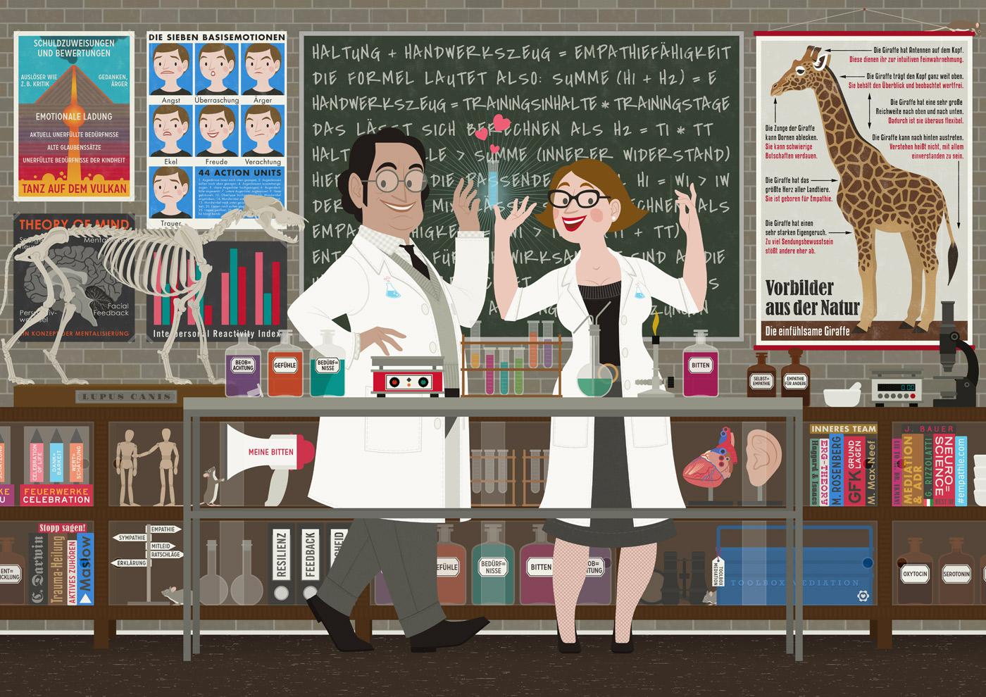 Illustration von einem Empathie-Labor, wo Chemikerin und Chemiker in einem Labor mit Reagenzgläsern und Laborkolben, einem Wolfsskelett und Infografik zu Mimikresonanz, Vulkan und Giraffe die Formel für Empathie finden, für EmpaTrain
