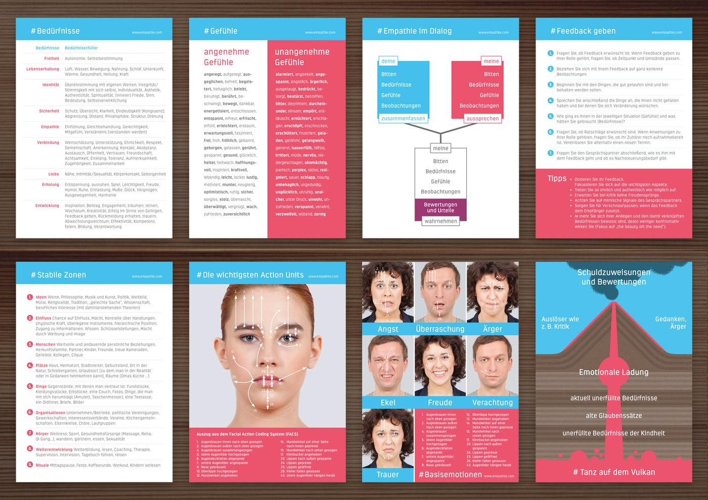 Empathie Starter Kit von EmpaTrain