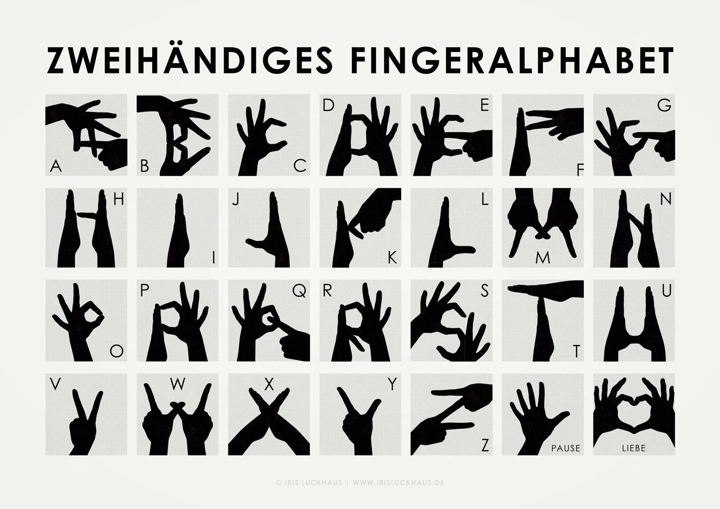 Infografik mit Illustrationen zum zweihändigen Fingeralphabet von Iris Luckhaus