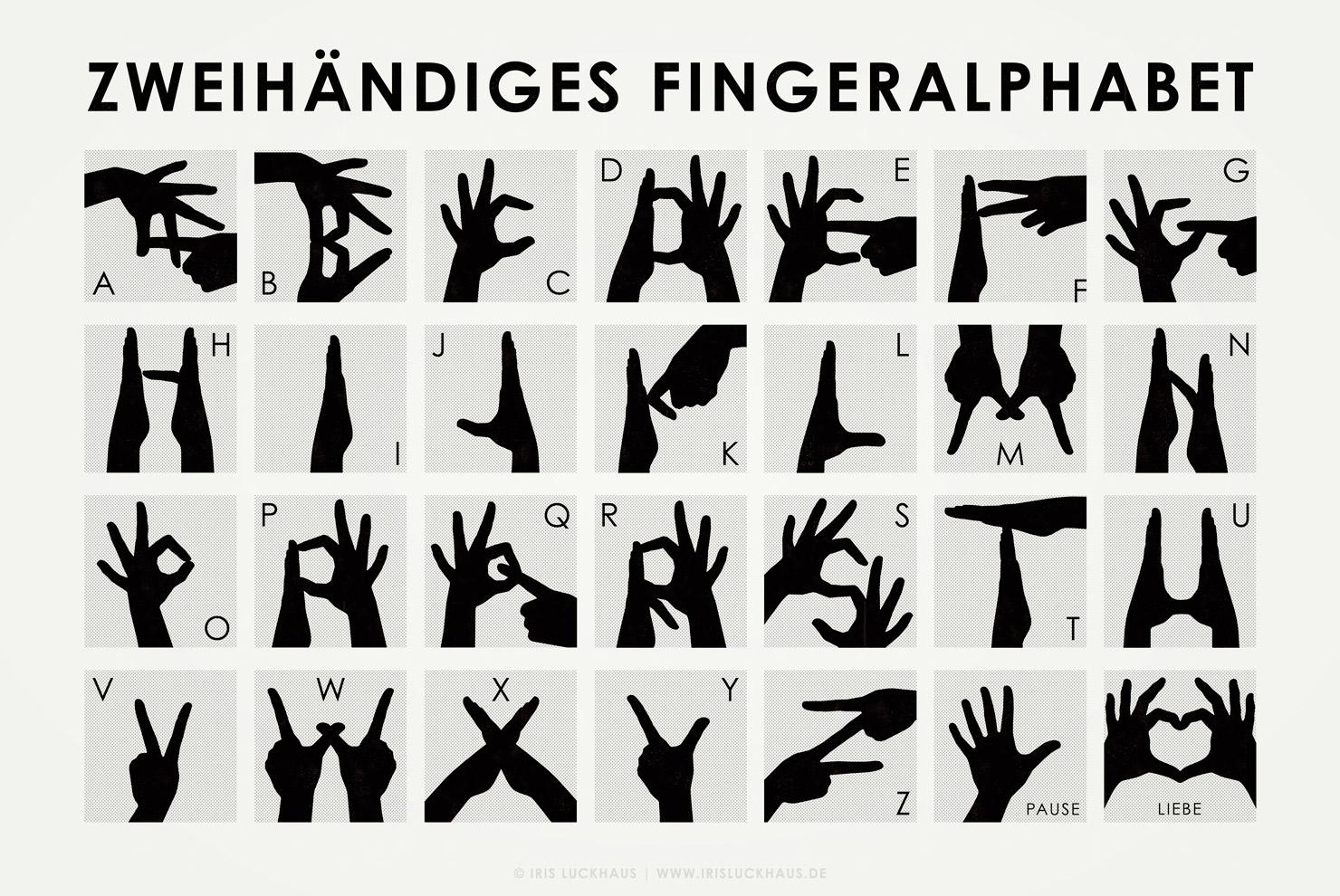 Grafische Anleitung für das zweihändige Fingeralphabet oder Handalphabet als Infografik von Iris Luckhaus