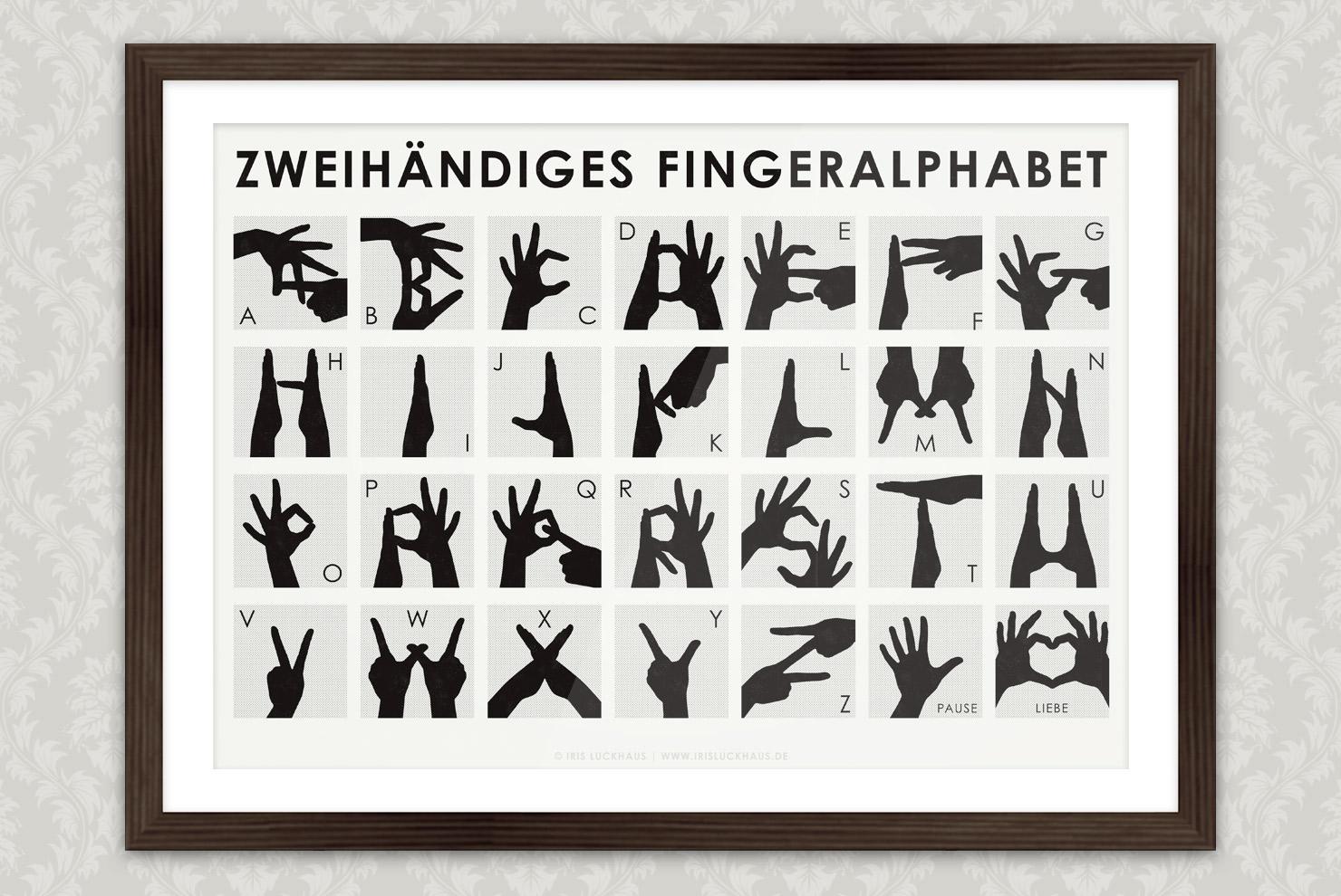 Poster mit einer grafischen Anleitung für das zweihändige Fingeralphabet oder Handalphabet als Infografik