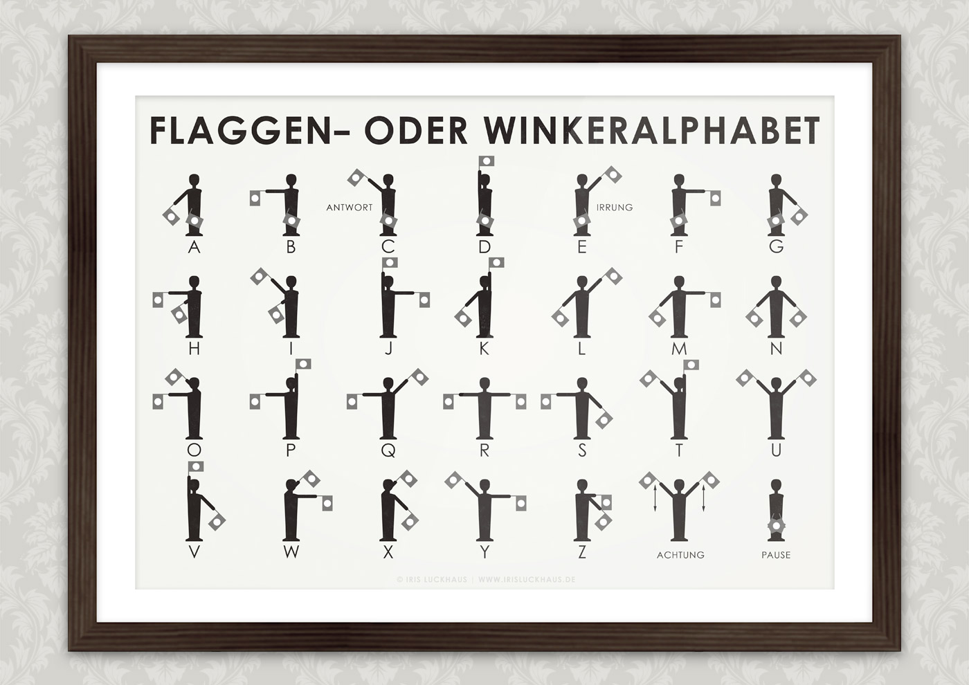 Poster mit Anleitung zum Flaggen- oder Winkeralphabet