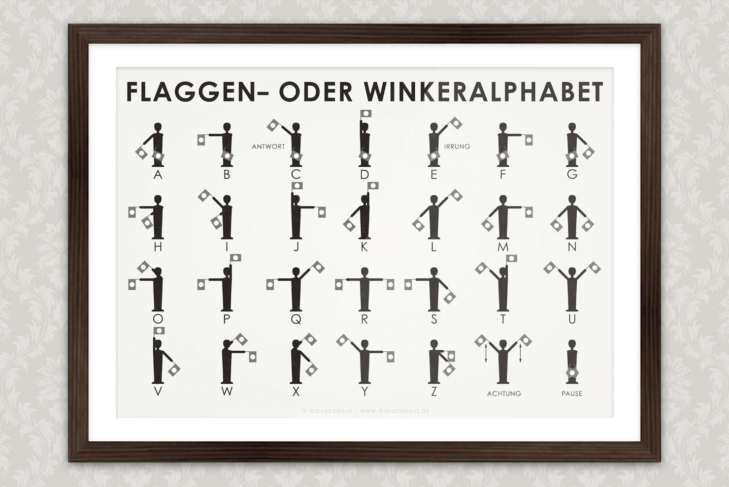 Poster mit einer grafischen Anleitung zum Flaggenalphabet oder Winkeralphabet Semaphore