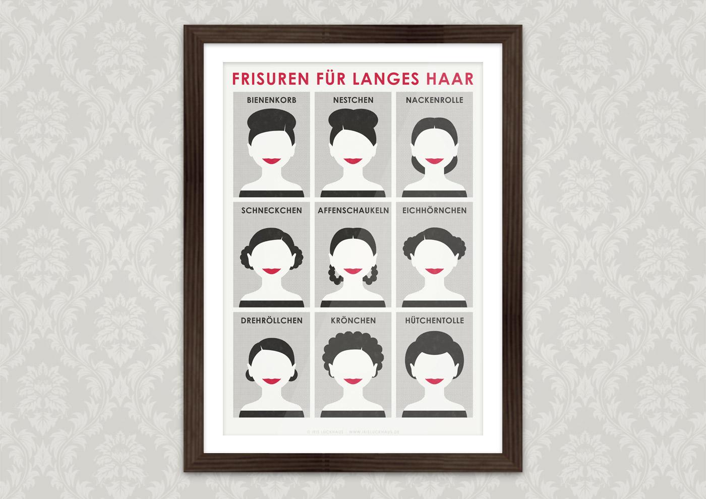 Poster mit Infografik Frisuren für langes Haar