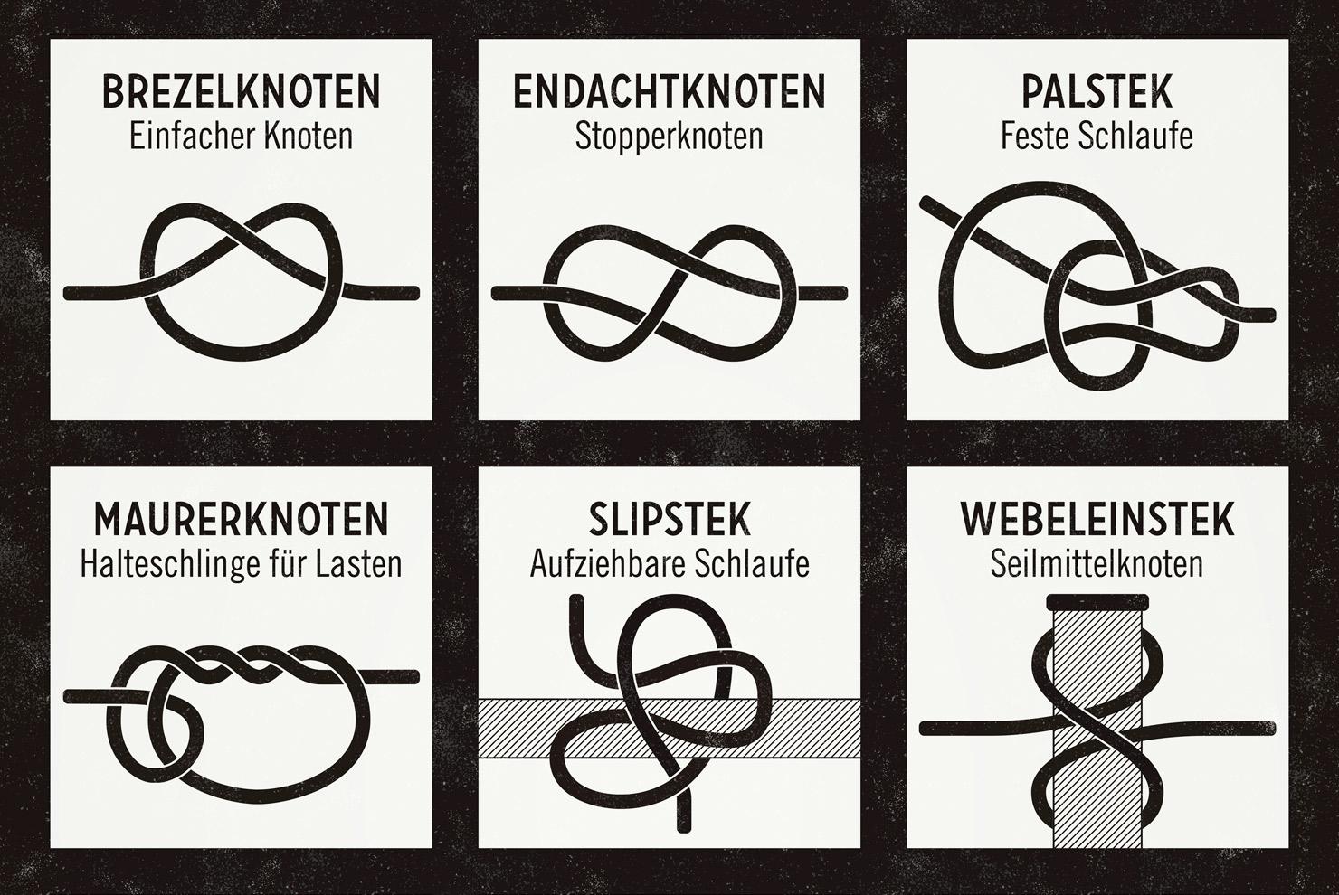 Gezeichnete Infografik mit Anleitung zum Binden von nützlichen Knoten und Seemannsknoten