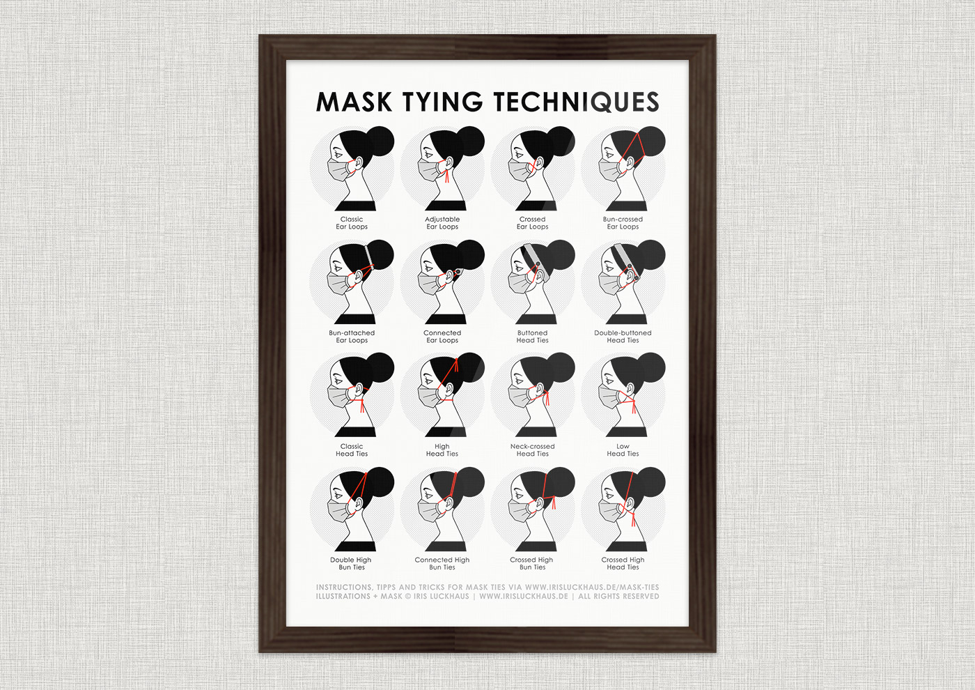 Infographics about mask tying techniques, showing by the example of the hybrid cloth or fabric mask or face covering pattern several ways to fasten a community mask, cloth mask or fabric face mask with ear straps, elastics or head ties and knots, pony beards or cord stoppers and bun or ponytail, by Iris Luckhaus