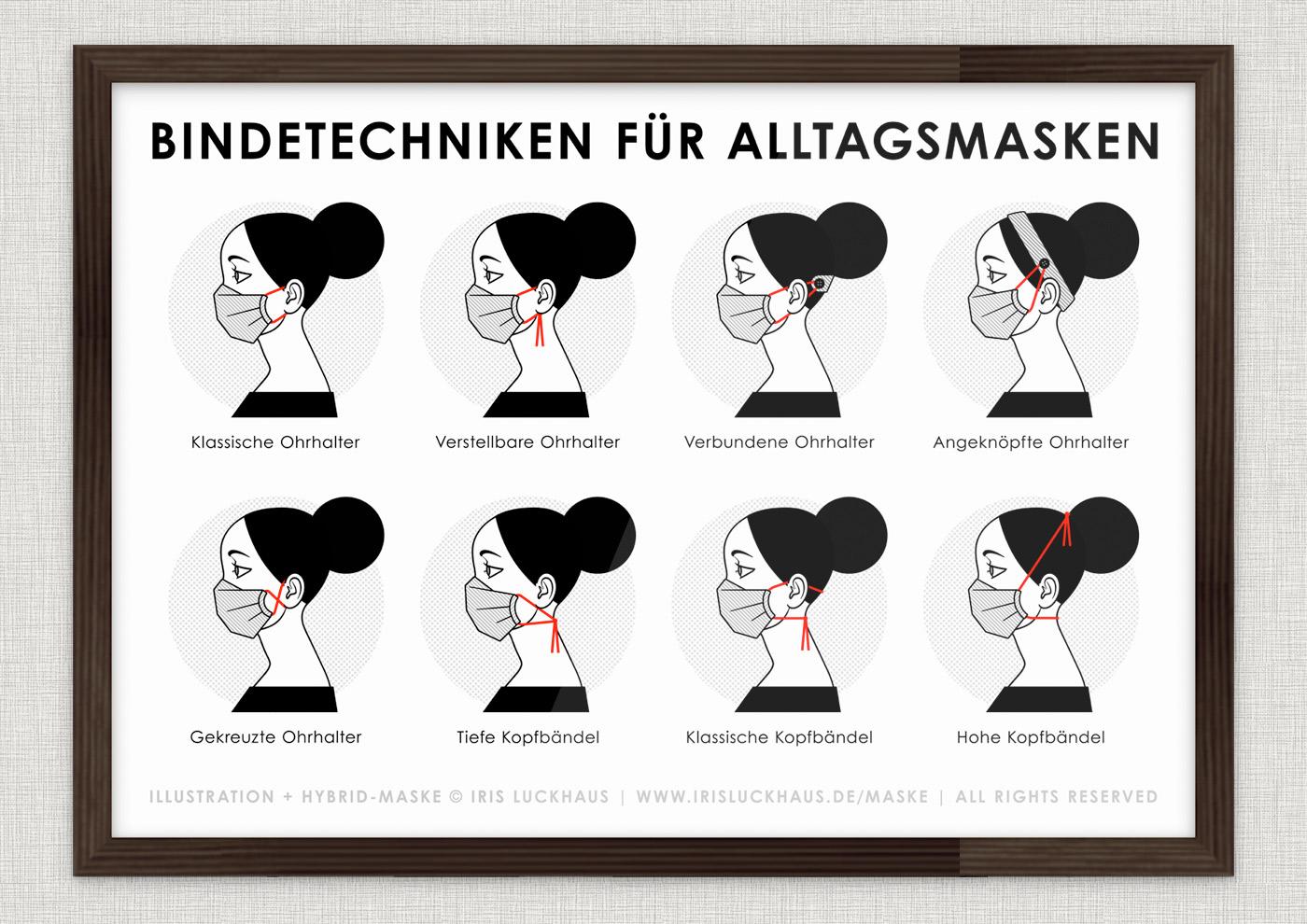 Infografik zu Maskenbindetechniken, die am Beispiel der Hybrid-Maske verschiedene Arten oder Wege zeigt, wie man die Behelfsmaske, Alltagsmaske, Mundmaske, Stoffmaske, Mund-Nasen-Maske oder Mund-Nasen-Bedeckung mit Ohrhalter, Ohrgummi, Ohrband oder Kopfbändel an den Ohren oder um den Kopf befestigt, von Iris Luckhaus