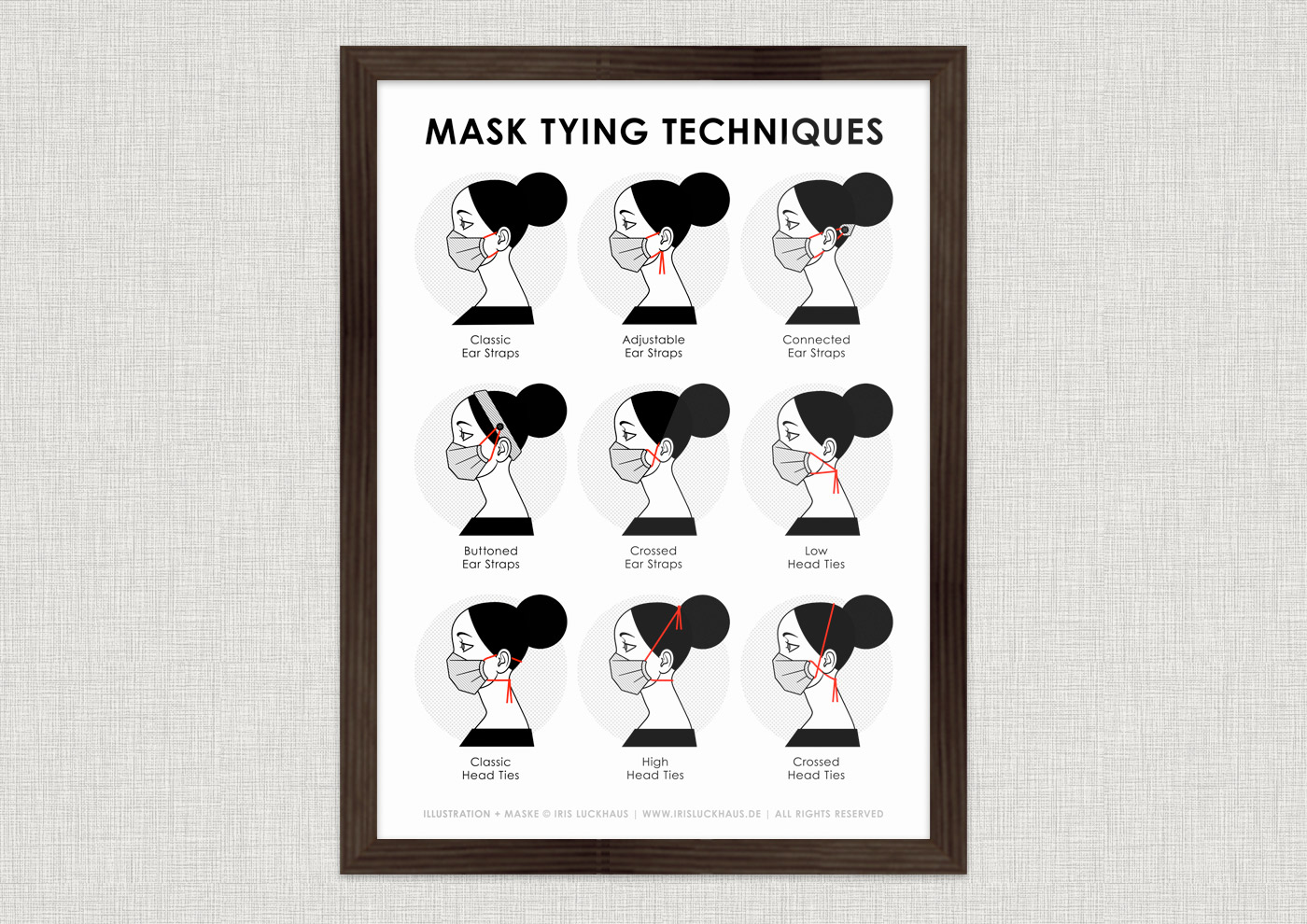 Infographics about mask tying techniques, showing by the example of the hybrid cloth mask pattern several ways to fasten a community mask, cloth mask or fabric face mask with ear straps, elastics or head ties and knots, by Iris Luckhaus