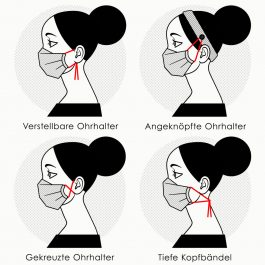 Infographic with Tying Techniques for Face Masks