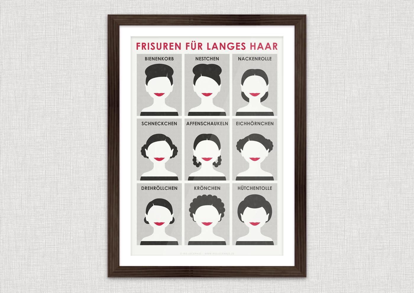 Poster mit einer illustrierten Infografik zu den schönsten Frisuren, Flechtfrisuren und Hochsteckfrisuren, für langes Haar